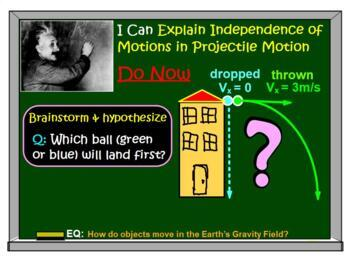 PHYSICS: PROJECTILE MOTION explained & illustrated. Graphs, problems, test prep.
