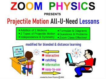 PHYSICS: PROJECTILE MOTION explained & illustrated. Graphs