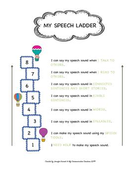 MY SPEECH LADDER - MONITORING CHART – SLP – SPEECH THERAPY