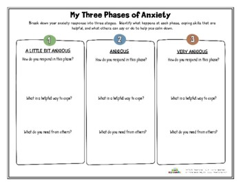 MY THREE PHASES (Anxiety)