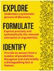 IB MYP Arts command terms poster bundle (11 terms + definitions)