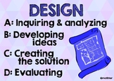 MYP Design Criteria Poster