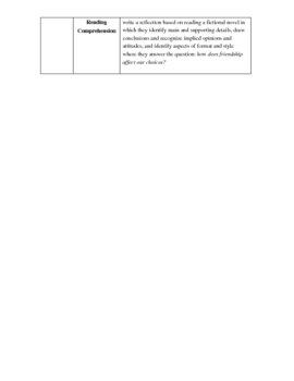MYP ESL Levels 1-3 Assessment Task Grid