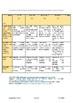 MYP English Language and Literature Visual Analysis