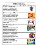 MYP Global Context Student Sheet
