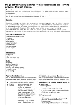 MYP Humanities/Geography - Water Unit