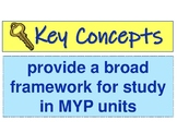 MYP Key Concepts and Unit Graphics
