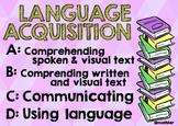MYP Language Acquisition Criteria Poster