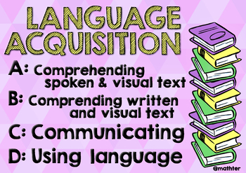 MYP Language Acquisition Criteria Poster