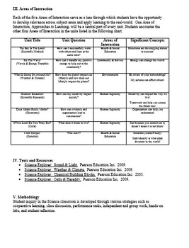 MYP Level 2:  Science Course Outline/Abstract