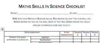 MYP Math skills in science rag rate checklist