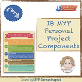IB MYP Personal Project Components Poster (International B