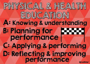 MYP Physical and Health Education Criteria Poster