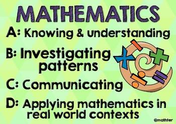 MYP Mathematics Criteria Poster
