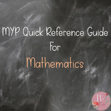MYP Quick Reference Guide for Math