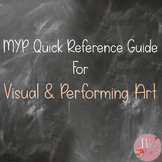 MYP Quick Reference Guide for the Arts