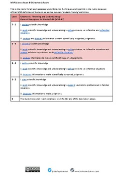 MYP Science Rubrics Bundle - All Criteria! (PDF)