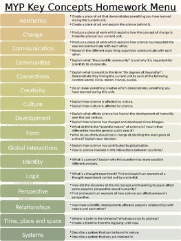 MYP Science key concepts homework menu