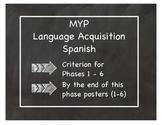 MYP Spanish Criterions