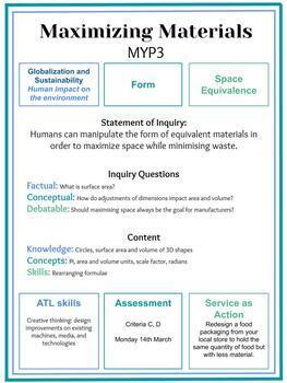 MYP Unit Plan Poster (Editable)