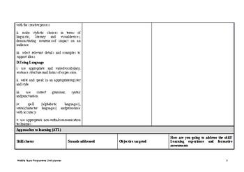 MYP Year 1 Unit Plan