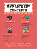 IB MYP arts key concepts poster