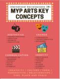IB MYP arts key concepts poster