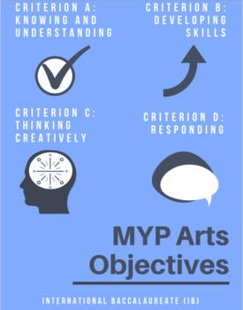 IB MYP arts objectives poster
