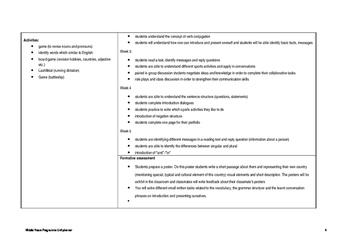 MYP unit planner - German