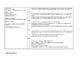 MYP unit planner - Language Acquisition German