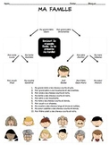 Ma Famille Cut & Paste Vocabulary/Reading Comprehension Activity