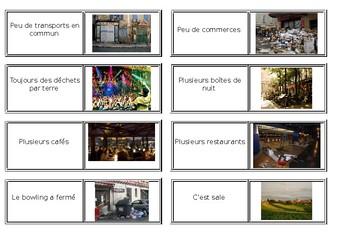 Ma ville / Ma region / Mon quartier / My town / My region / My area