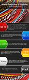 Maasai Infographic