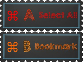 Mac Alphabet for Digital Classrooms {1:1 Classroom Ready}