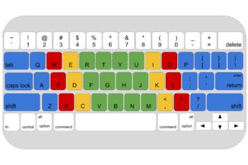 Mac Keyboard Poster 36x24 inches