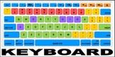 Mac Keyboard Poster