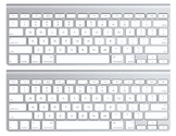 Mac Keyboard Reference