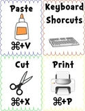 Mac/Apple Keyboard Shortcut Posters