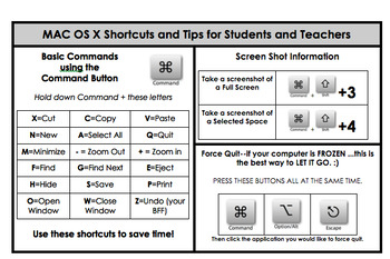 MacBook Shortcuts and Tips