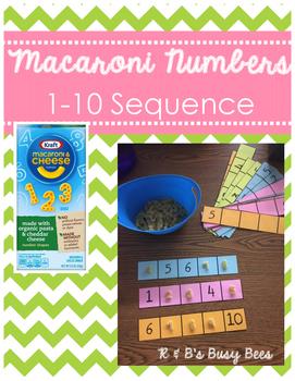 Macaroni Numbers