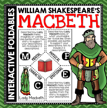Macbeth: Reading and Writing Interactive Notebook Foldable