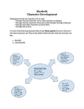 Macbeth Act 1 Character Development of Macbeth or Lady Macbeth