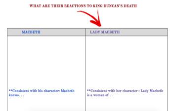 Macbeth-Act 2
