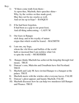 Macbeth Act 3, Scene 1 Pop Quiz WITH KEY