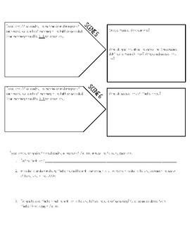 Macbeth Act 3 Summary Activity
