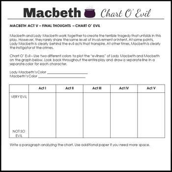Macbeth Act 5 Discussion and Chart O Evil Activity