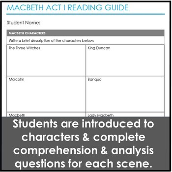 Macbeth Act I Reading Guide With Characters, Questions and Quote Exploration