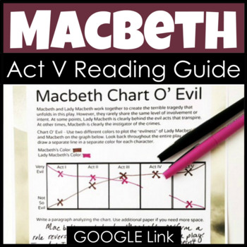 Macbeth Act V Reading Guide {Study Guide}