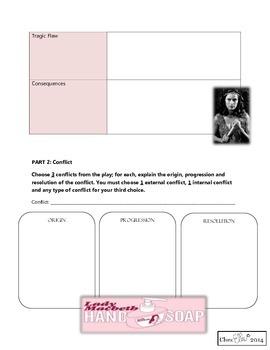 Macbeth Assignment / Study Guide