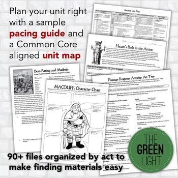 Macbeth Bundle: Unit Plan, Worksheets, Projects, PowerPoints, Essays